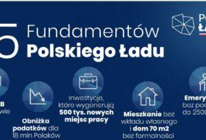 Wiosenne porządki rządu. Polski Ład - podsumowanie